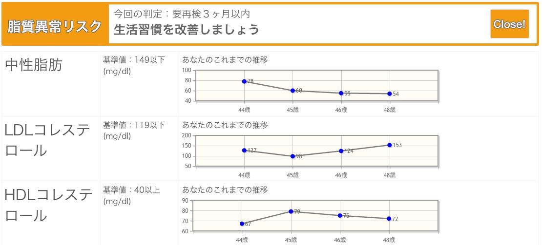 f:id:kensuke_jp:20200211160610p:plain
