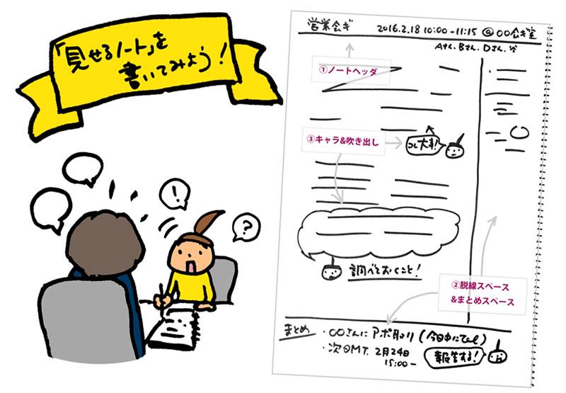 f:id:kensukesuzuki:20160225121337j:plain