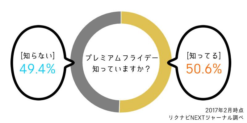 f:id:kensukesuzuki:20170214125857j:plain