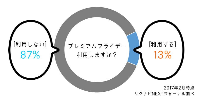 f:id:kensukesuzuki:20170214125905j:plain