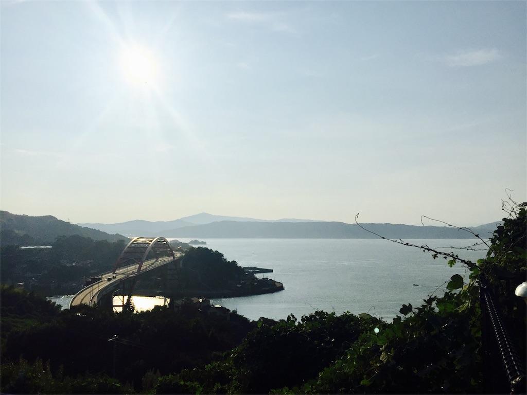 f:id:kensuketakahashi:20170825003544j:image