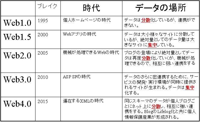 f:id:kensuzuki:20170722185906p:plain