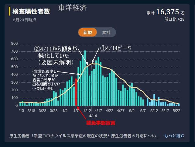 f:id:kensyou_jikenbo:20200525230902j:plain