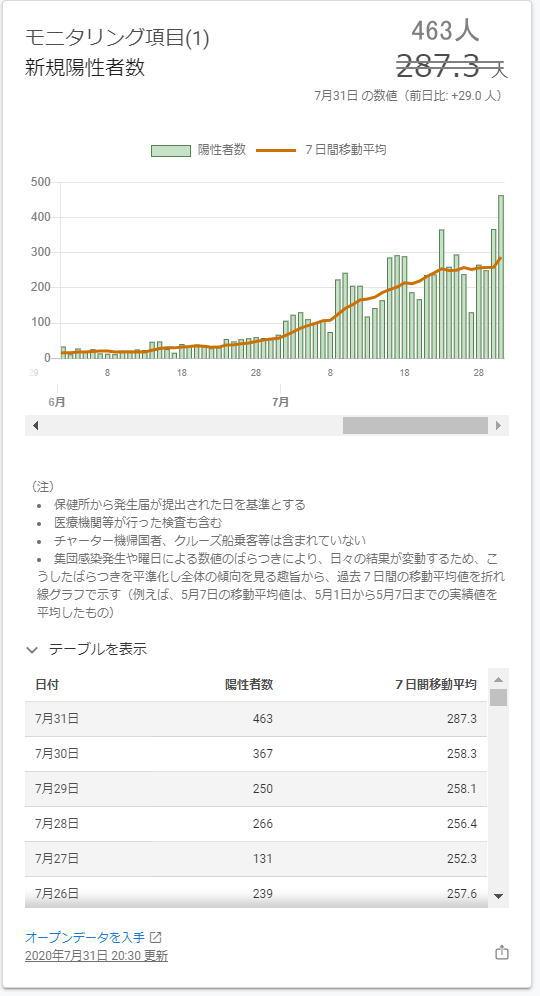 f:id:kensyou_jikenbo:20200801080346j:plain