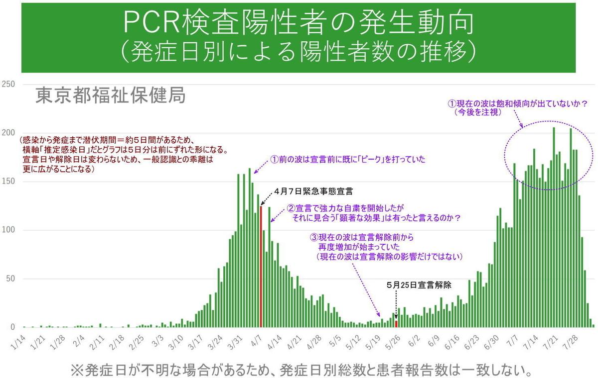 f:id:kensyou_jikenbo:20200805000505j:plain