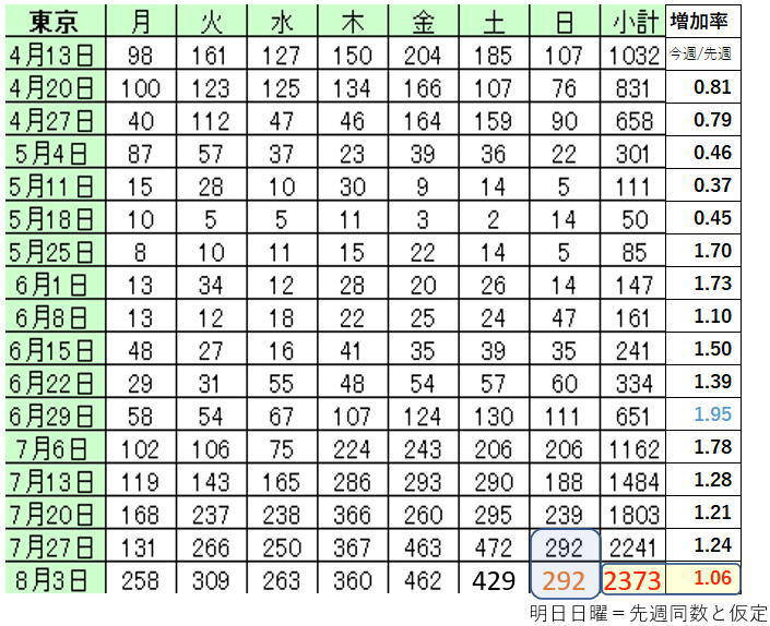 f:id:kensyou_jikenbo:20200808204552j:plain