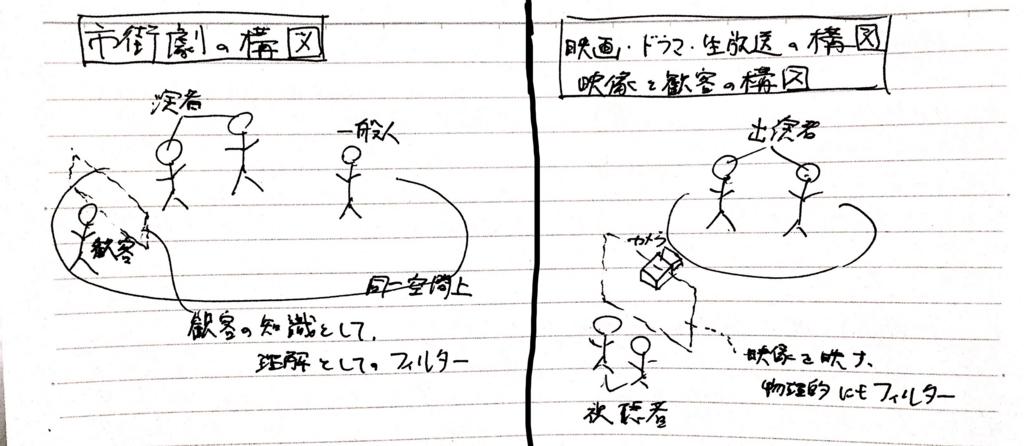 f:id:kenta-yam-124:20170126205851j:plain