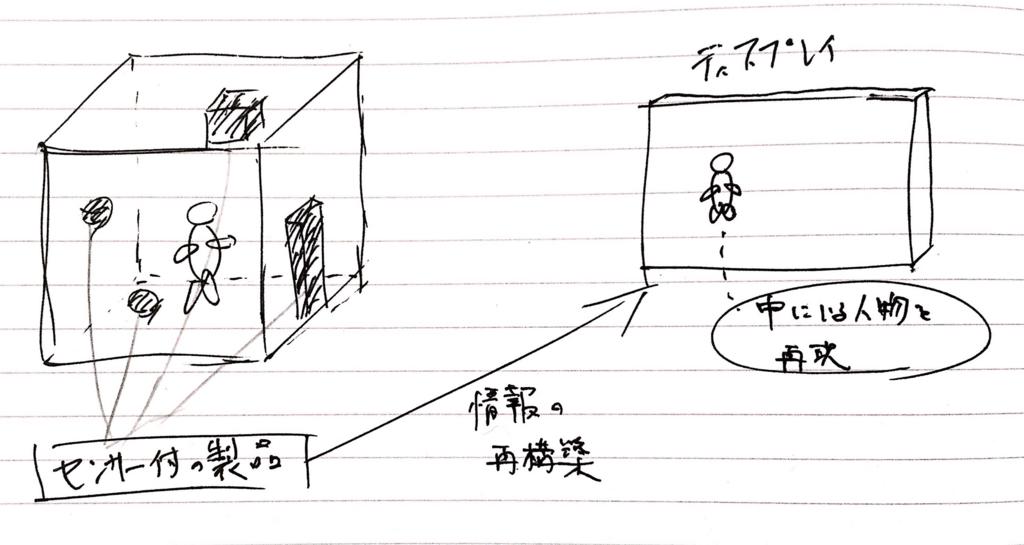 f:id:kenta-yam-124:20170130115701j:plain