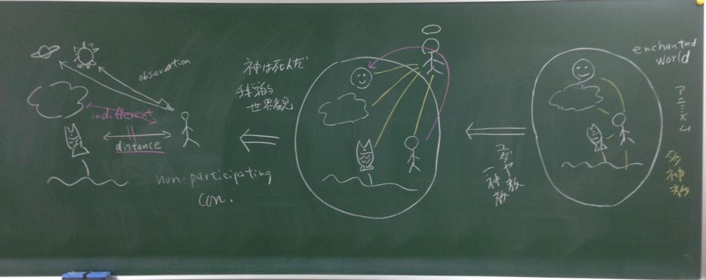f:id:kenta-yam-124:20170327211725p:plain