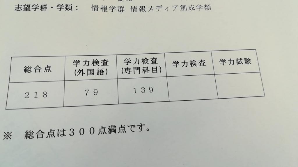 f:id:kenta-yam-124:20170603231459j:plain
