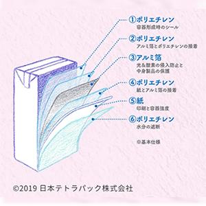 f:id:kenta03:20190312140005j:plain
