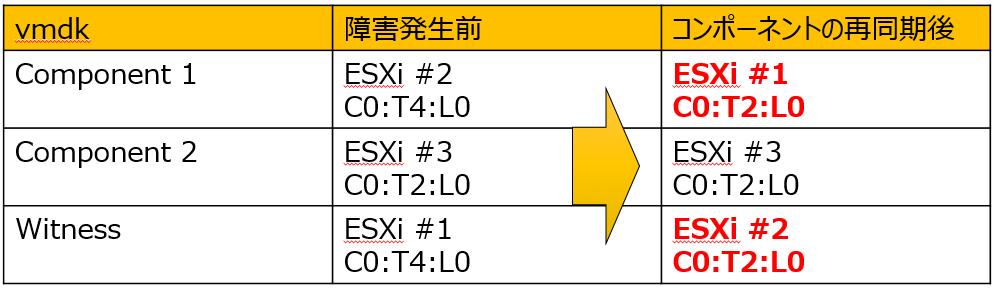 f:id:kenta53682:20171119111851p:plain