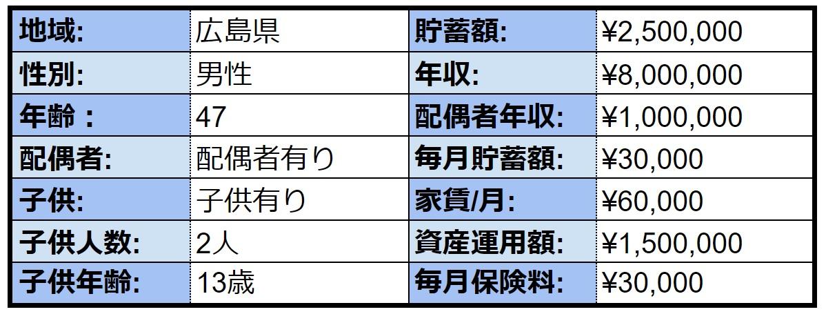 f:id:kenta_fur¥umi_400f:20200324122407p:plain
