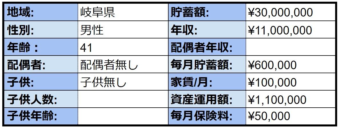 f:id:kenta_furumi_400f:20200324143154j:plain