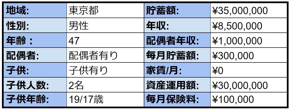 f:id:kenta_furumi_400f:20200324143157j:plain