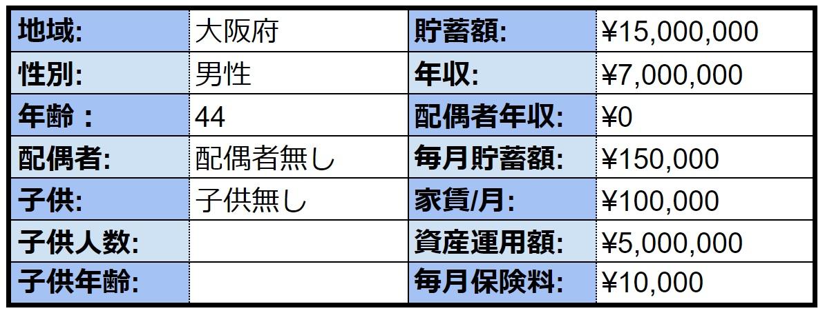 f:id:kenta_furumi_400f:20200324143159j:plain