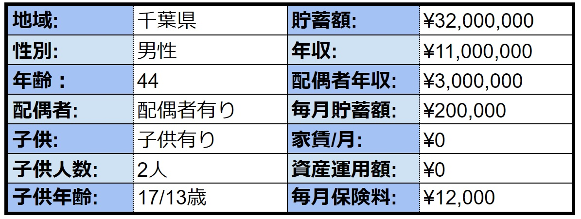 f:id:kenta_furumi_400f:20200324143202j:plain