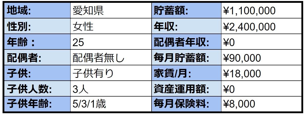f:id:kenta_furumi_400f:20200324160808j:plain