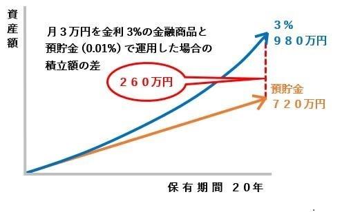 f:id:kenta_furumi_400f:20200324194324j:plain