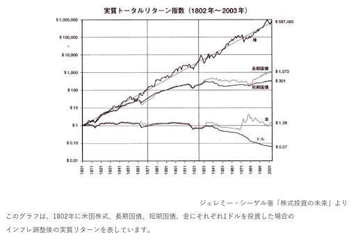f:id:kenta_furumi_400f:20200421134548p:plain