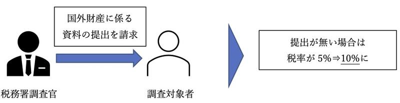 f:id:kenta_furumi_400f:20200430161436j:plain