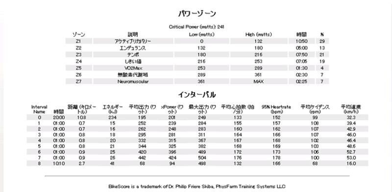 f:id:kenta_hi:20120426130215p:image:w640