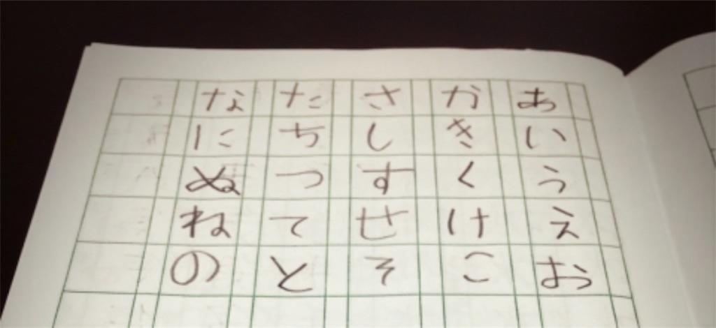 小学校の先生の英語研修 その②