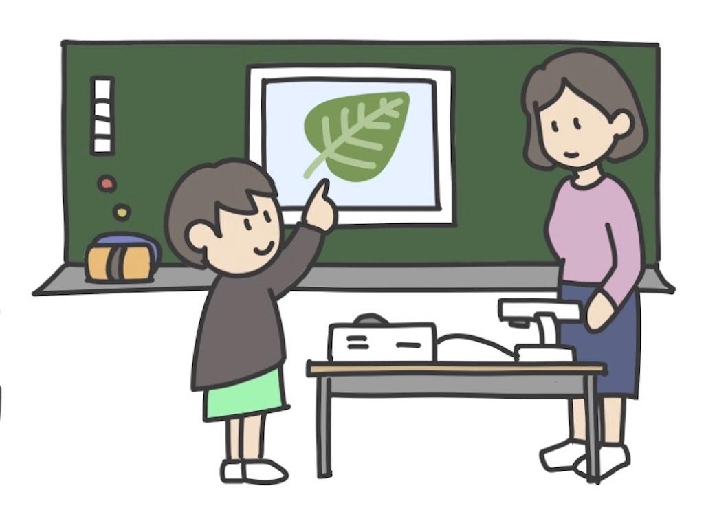 なぜ教育業界でもSociety 5.0(ソサエティー5.0)が注目のキーワードなのか?