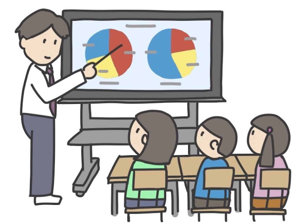 Society 5.0(ソサエティー5.0)が変える教育・学校とは?