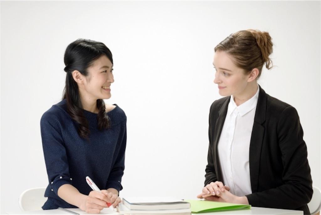 小学校の英語はコミュニケーションを重視する