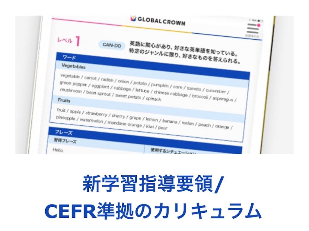小学生向けオンライン英会話は【GLOBAL CROWN】がおすすめである4つの理由02