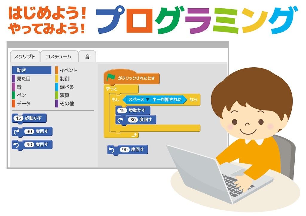 プログラミングが小学生の授業で必修になる理由04
