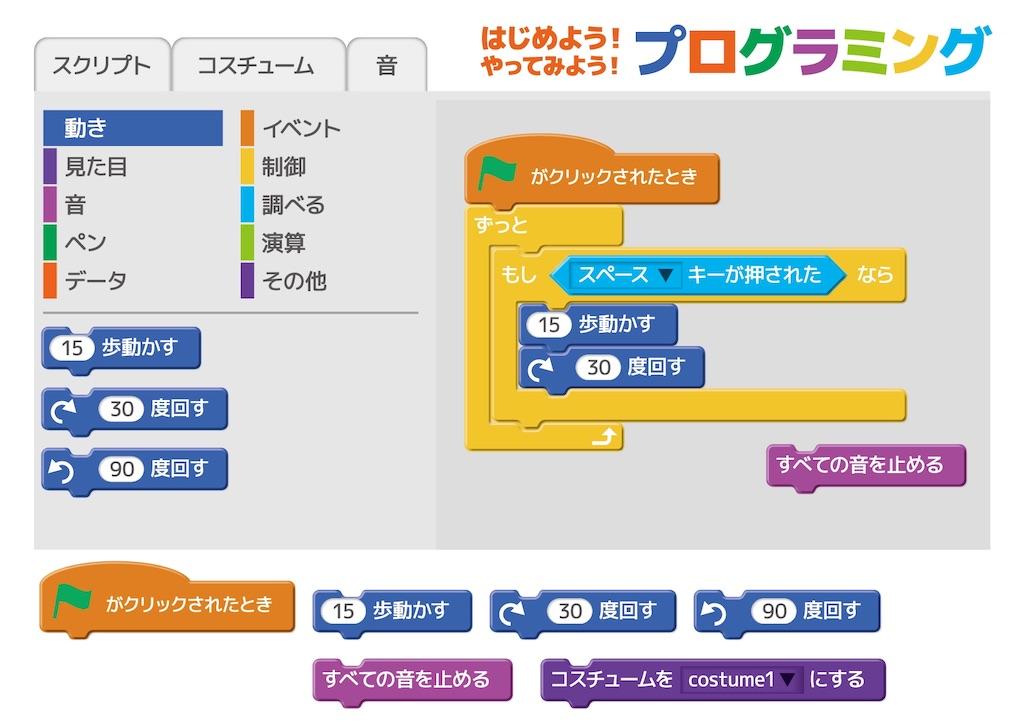 無料で使える小学生向けプログラミングサービス3選06