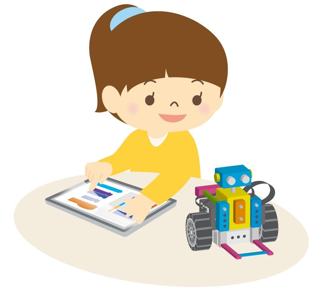 小学生がプログラミングを体験する方法01