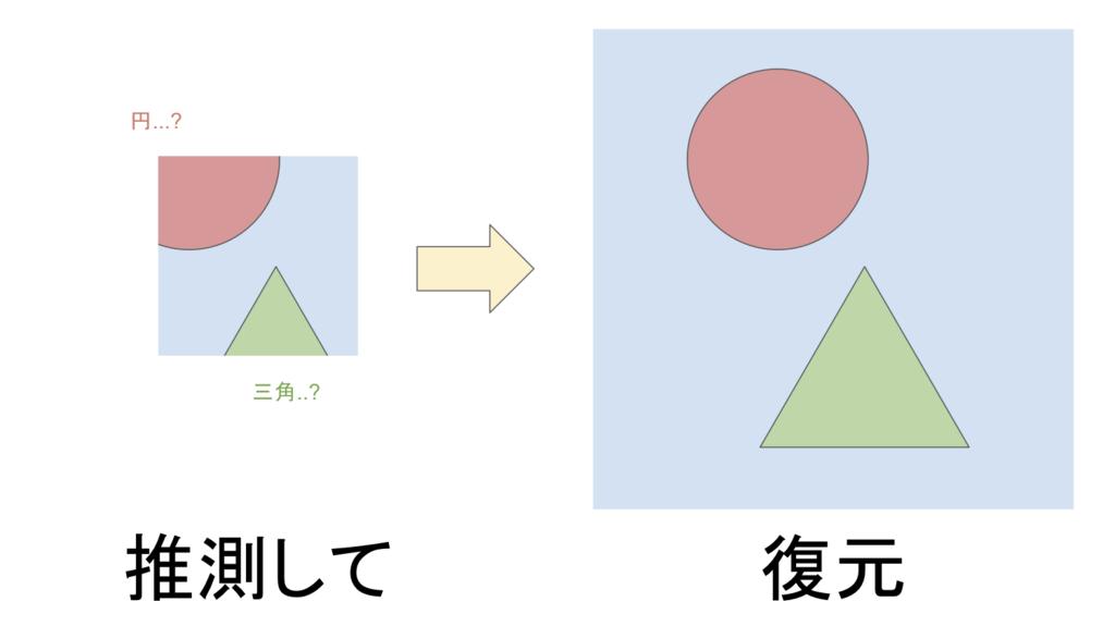 f:id:kentaro-suto:20181024190925p:plain:w200
