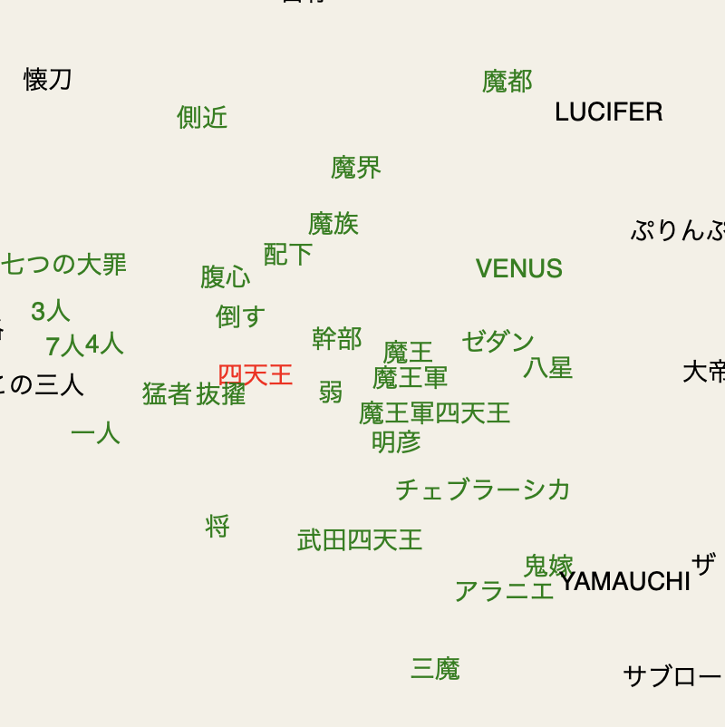 f:id:kentaro-suto:20181122151004p:plain