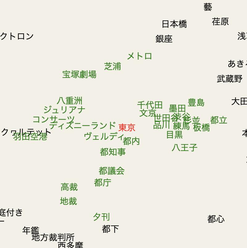 f:id:kentaro-suto:20181122153111p:plain