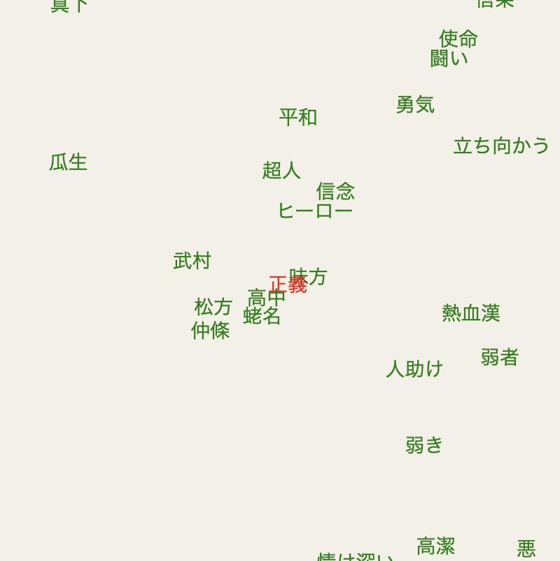 f:id:kentaro-suto:20181122154041p:plain