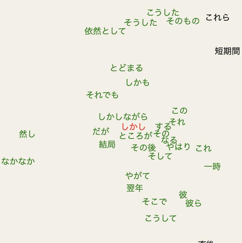 f:id:kentaro-suto:20181122154322p:plain