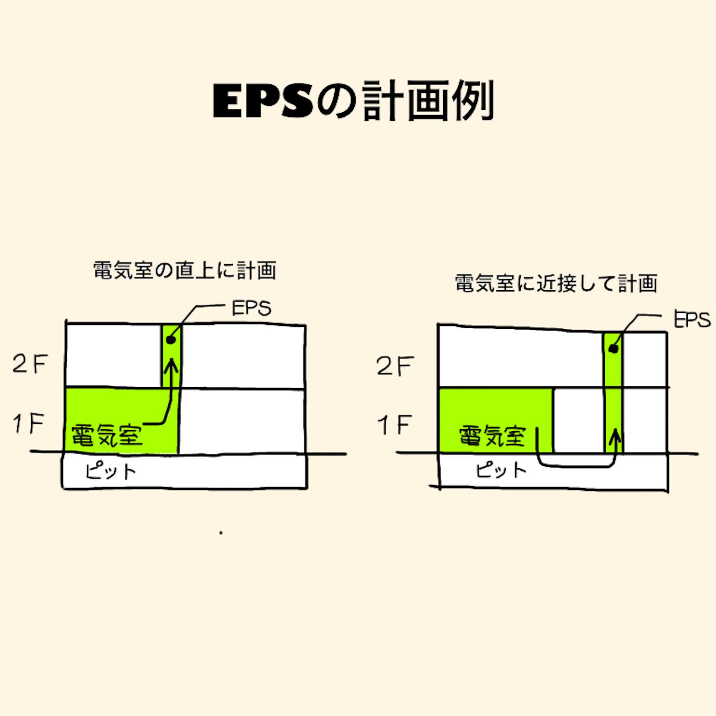 f:id:kentikukun:20171009213046p:image