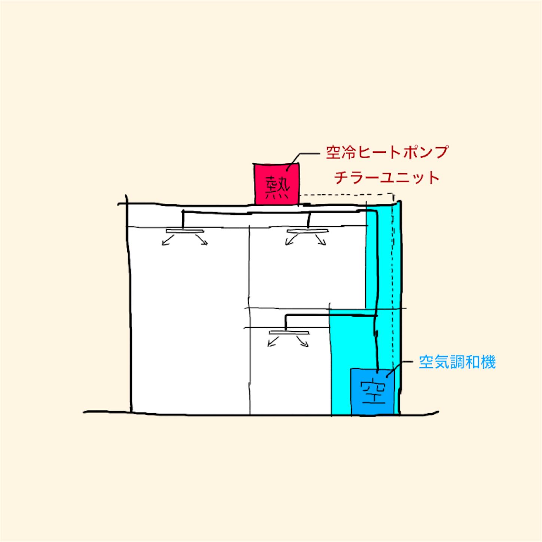 f:id:kentikukun:20171011104806p:image