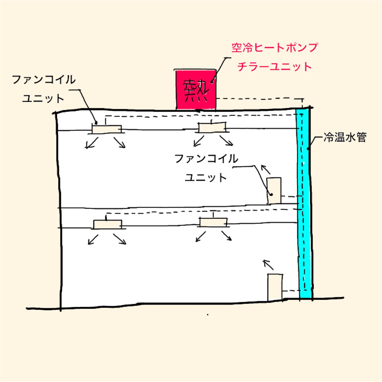 f:id:kentikukun:20171011104834p:image