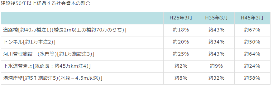f:id:kentikukun:20171026191524p:plain