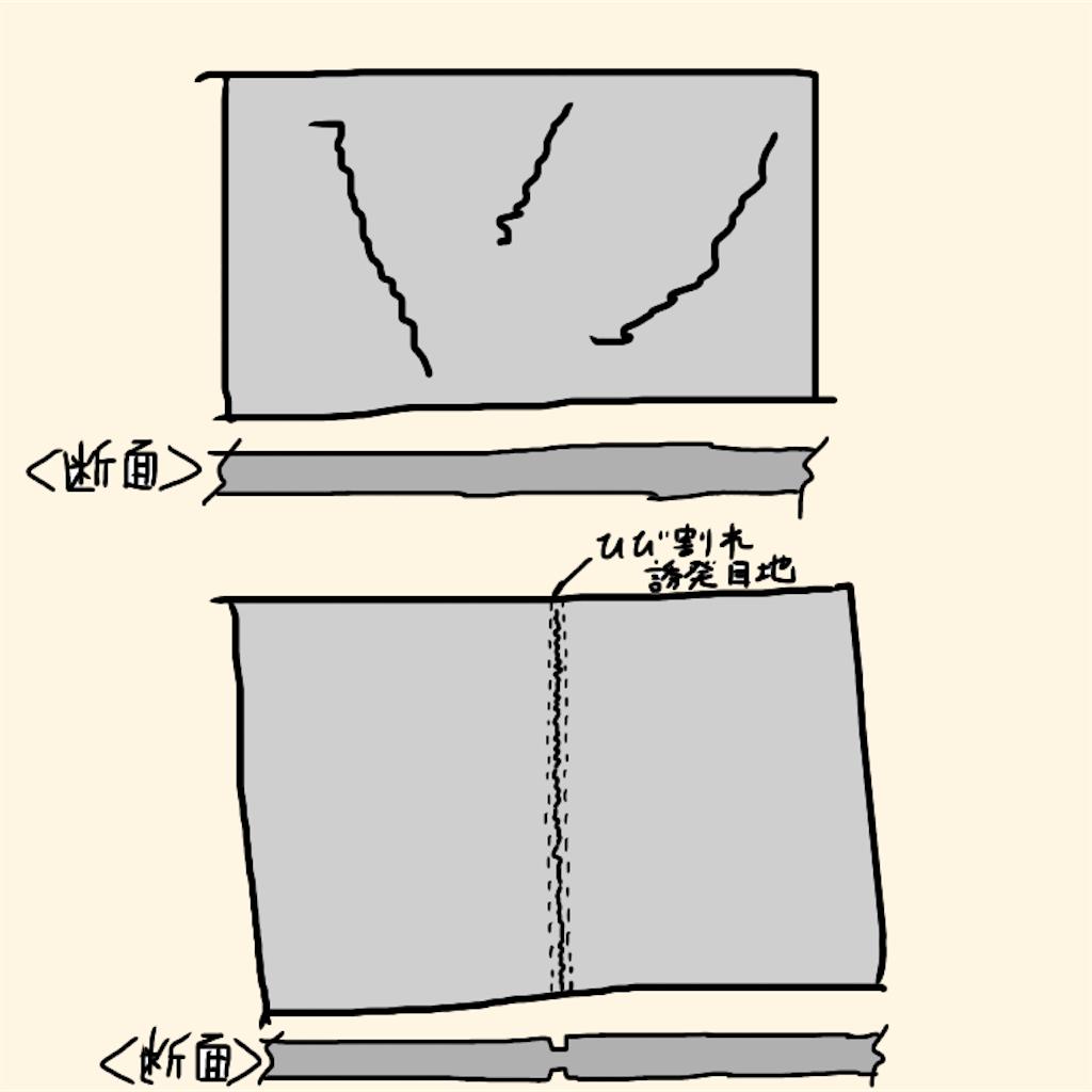 f:id:kentikukun:20171026210928p:image