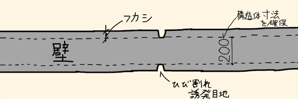 f:id:kentikukun:20171026210952p:image