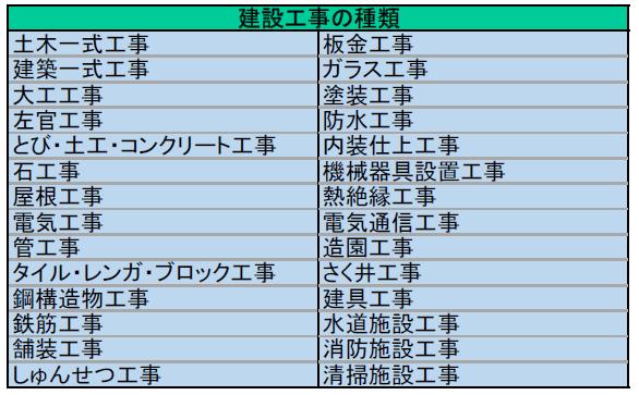 f:id:kentikukun:20180410101705p:plain
