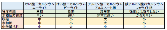 f:id:kentikukun:20180417192249p:plain