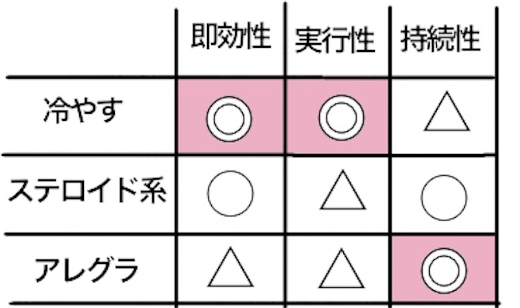 f:id:kentikukun:20180529070013j:image