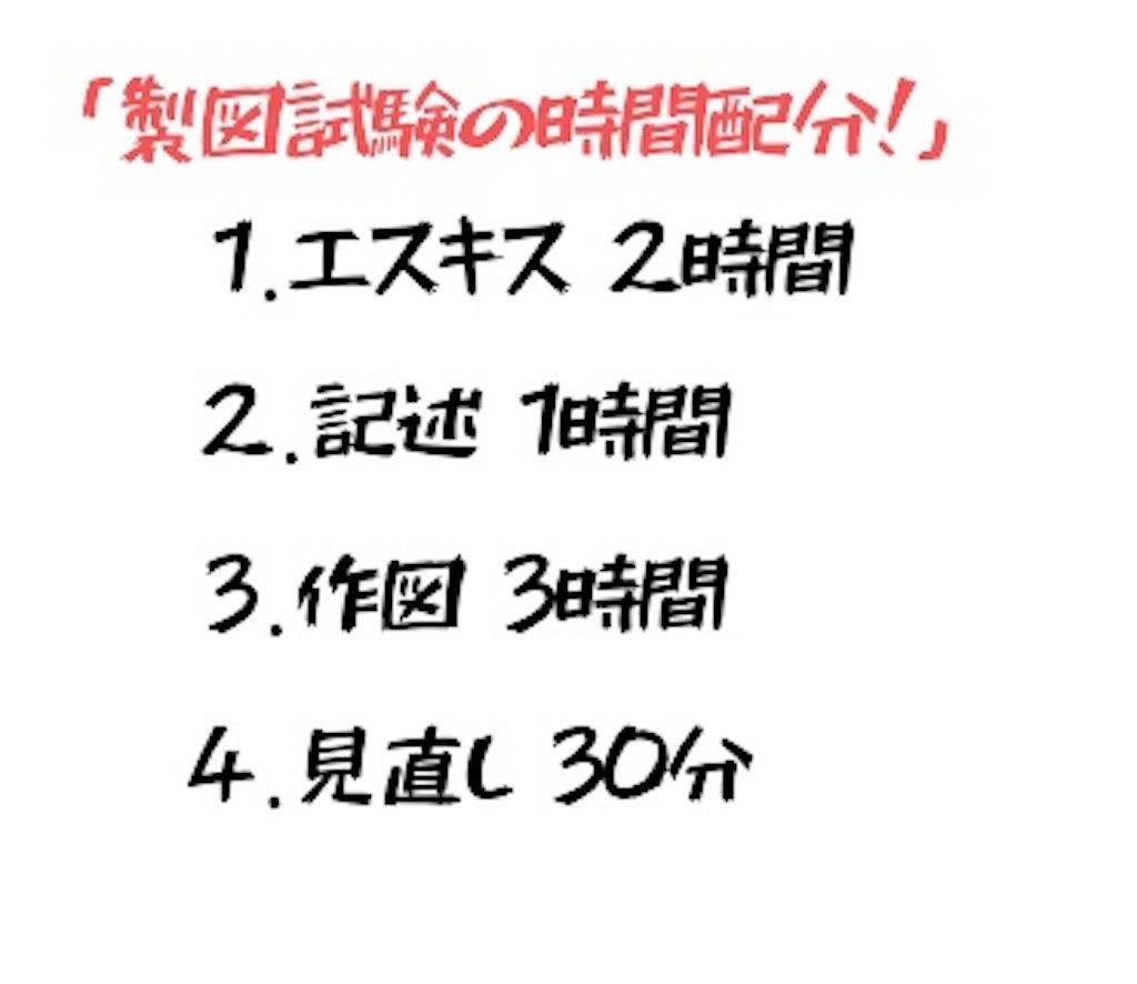 f:id:kentikukun:20180605072234j:image