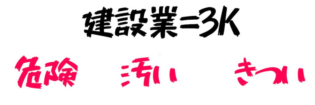 f:id:kentikukun:20180715100014p:image
